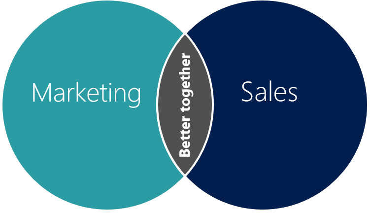 Marketing And Sales Better Together